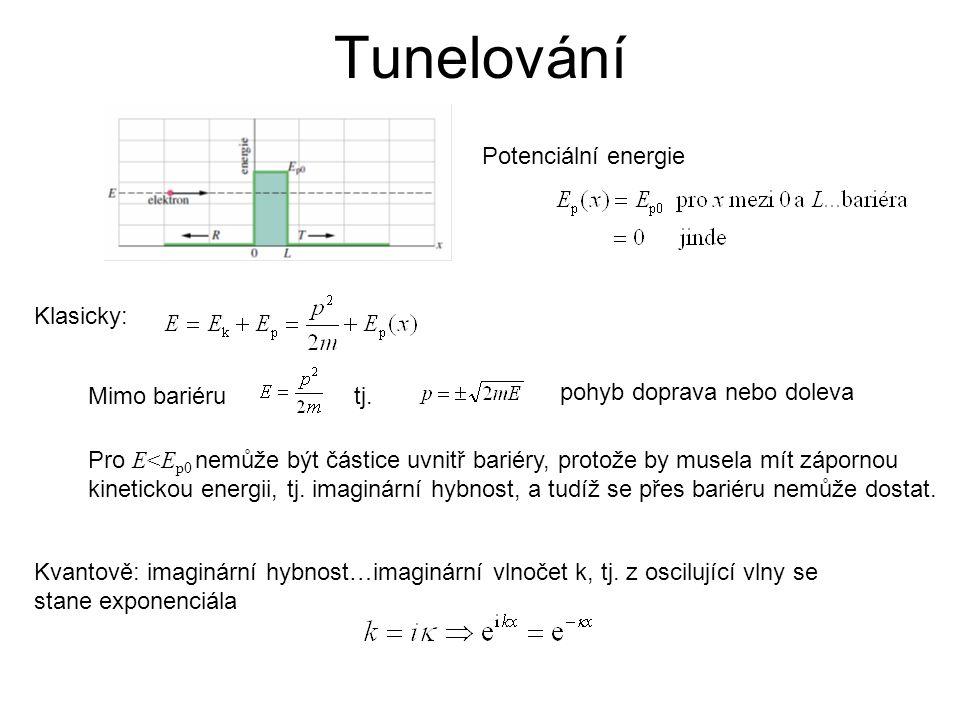Tunelování Kvantově: imaginární hybnost…imaginární vlnočet k, tj. z oscilující vlny se stane exponenciála Potenciální energie Klasicky: Mimo bariérutj