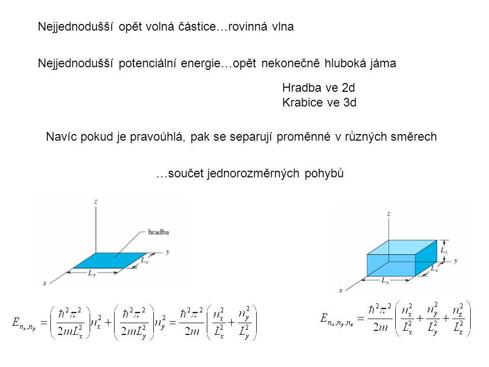 Nejjednodušší opět volná částice…rovinná vlna Nejjednodušší potenciální energie…opět nekonečně hluboká jáma Hradba ve 2d Krabice ve 3d Navíc pokud je pravoúhlá, pak se separují proměnné v různých směrech …součet jednorozměrných pohybů