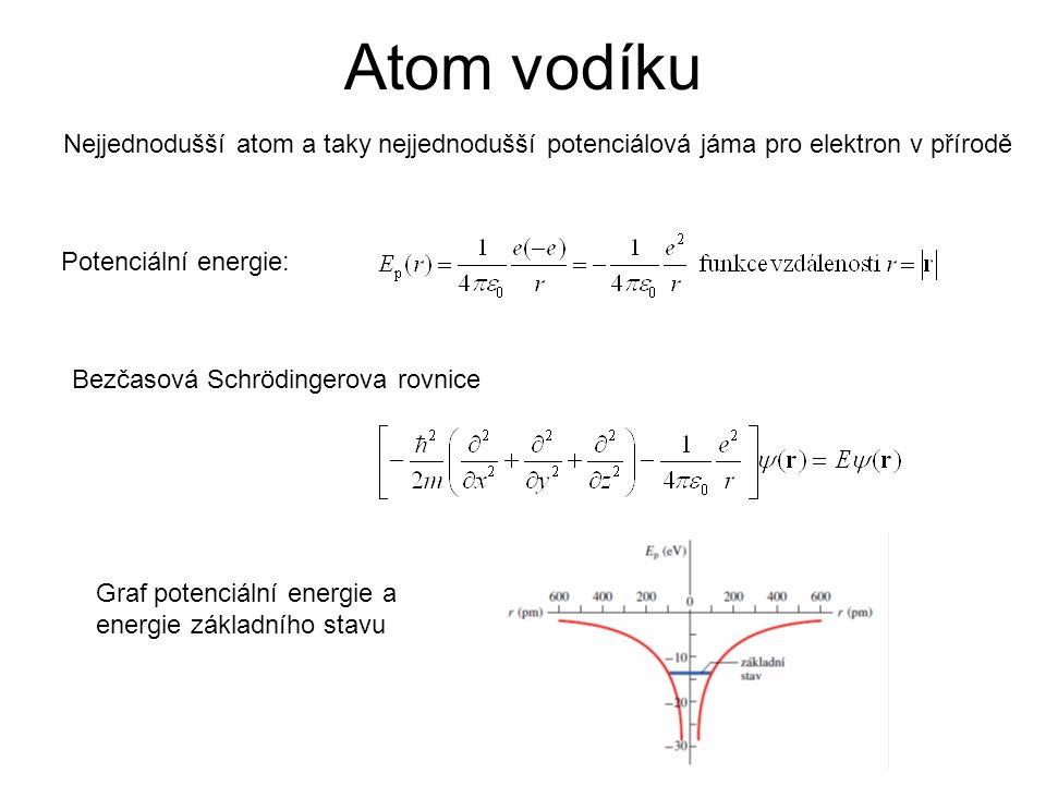Atom vodíku Nejjednodušší atom a taky nejjednodušší potenciálová jáma pro elektron v přírodě Potenciální energie: Bezčasová Schrödingerova rovnice Graf potenciální energie a energie základního stavu