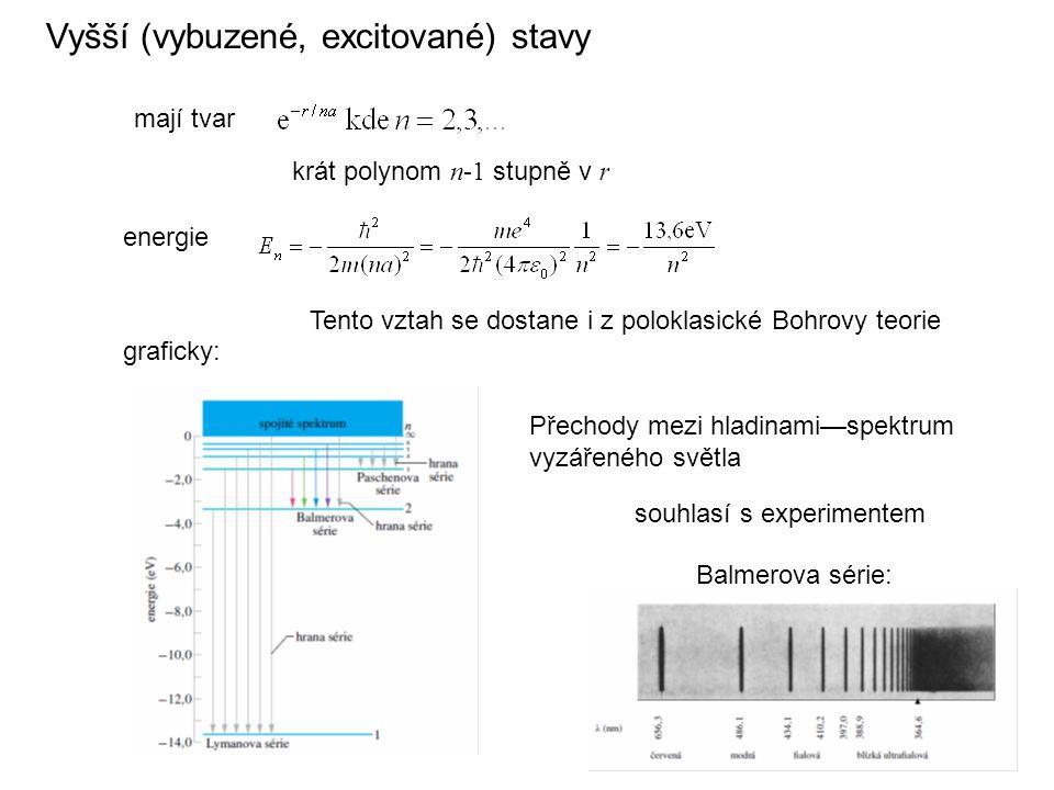 Vyšší (vybuzené, excitované) stavy krát polynom n-1 stupně v r Tento vztah se dostane i z poloklasické Bohrovy teorie Přechody mezi hladinami—spektrum vyzářeného světla souhlasí s experimentem mají tvar energie Balmerova série: graficky: