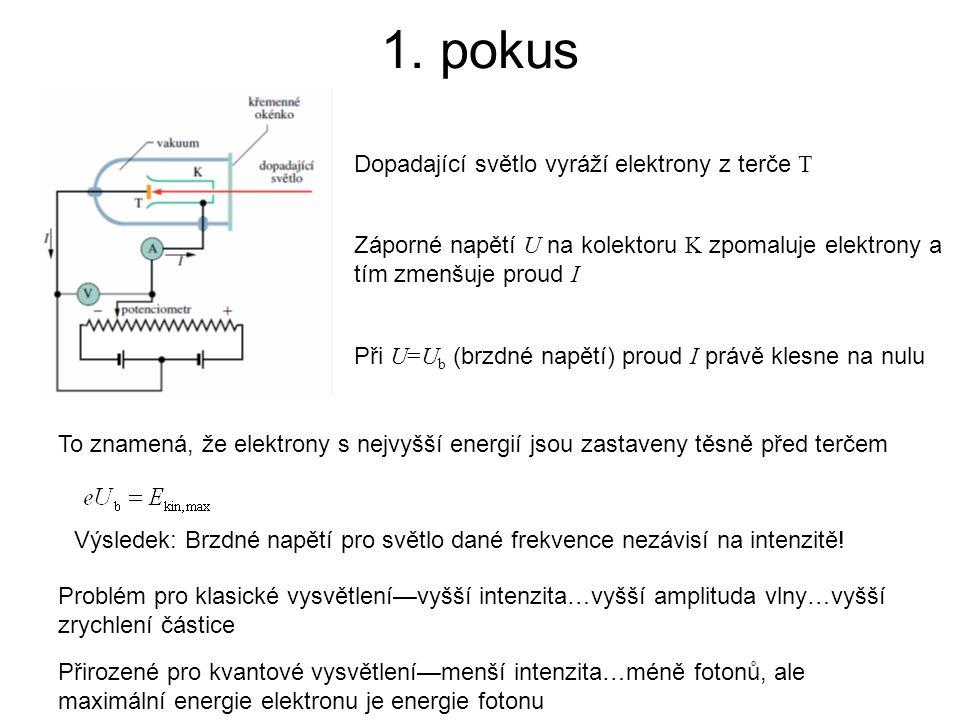 1. pokus Dopadající světlo vyráží elektrony z terče T Záporné napětí U na kolektoru K zpomaluje elektrony a tím zmenšuje proud I Při U=U b (brzdné nap