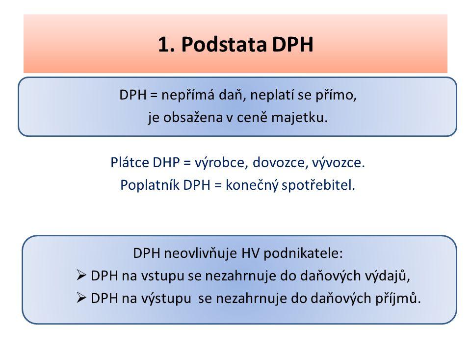2.Plátce DPH Registruje se na příslušném Finančním úřadu.