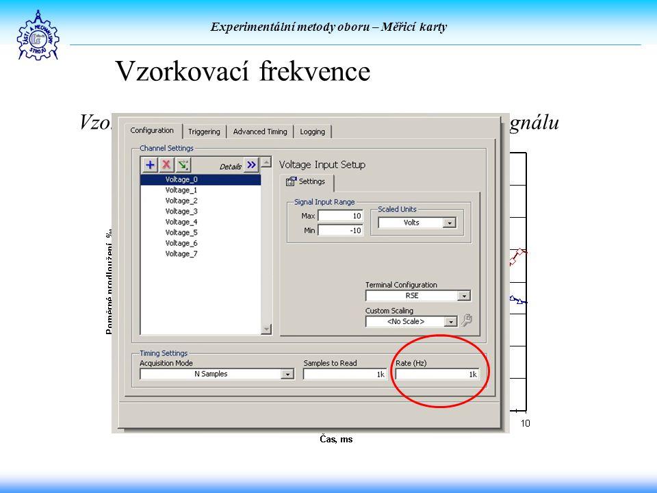 Experimentální metody oboru – Měřicí karty Vzorkovací frekvence Vzorkovací frekvence je 28násobkem frekvence signálu