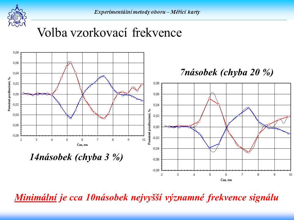 Experimentální metody oboru – Měřicí karty Minimální je cca 10násobek nejvyšší významné frekvence signálu Volba vzorkovací frekvence 14násobek (chyba 3 %) 7násobek (chyba 20 %)