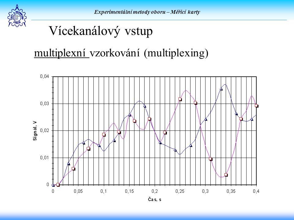 Experimentální metody oboru – Měřicí karty Vícekanálový vstup multiplexní vzorkování (multiplexing)