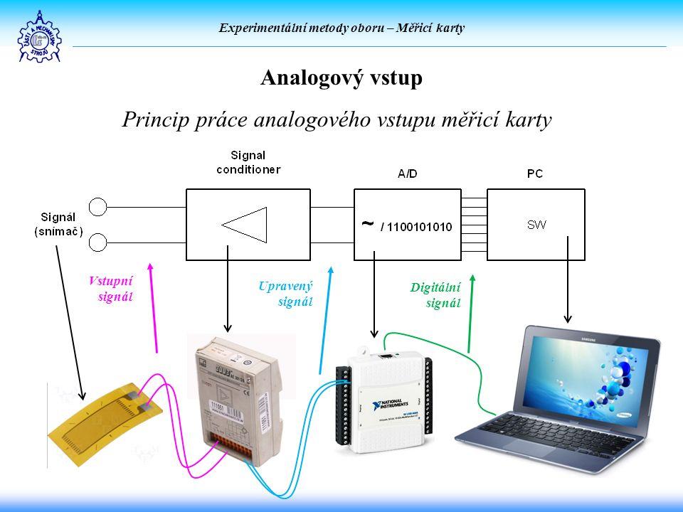 Experimentální metody oboru – Měřicí karty Analogový vstup Princip práce analogového vstupu měřicí karty Vstupní signál Upravený signál Digitální signál