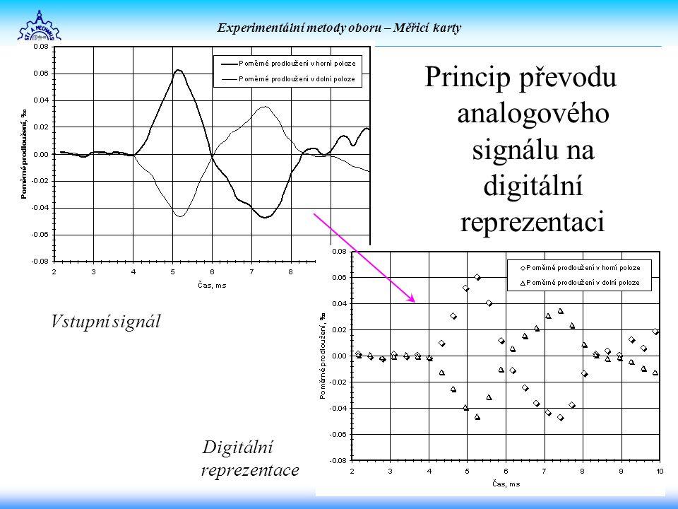 Experimentální metody oboru – Měřicí karty Princip převodu analogového signálu na digitální reprezentaci Vstupní signál Digitální reprezentace