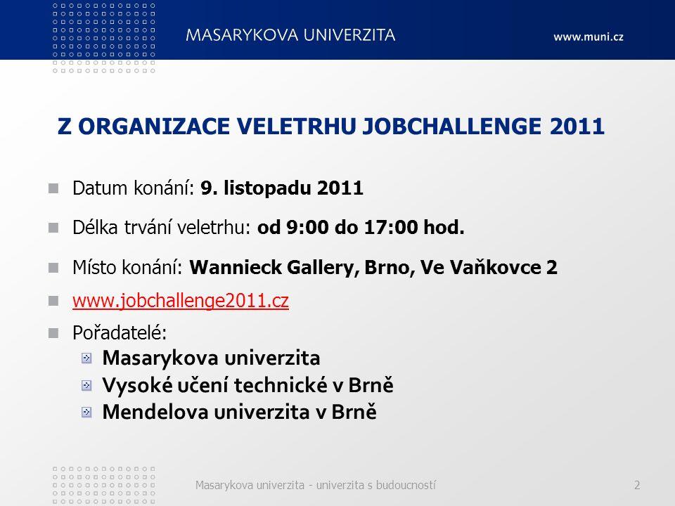 JobChallenge v číslech Počet vystavovatelů: 60 firem 9 neziskových organizací 9 nepřímých účastníků Celkem 25 přednášek a workshopů v rámci doprovodného programu ve 2 přednáškových sálech s informacemi z trhu práce a o možnostech pracovního uplatnění.