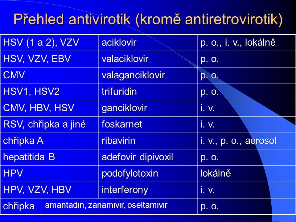 Přehled antivirotik (kromě antiretrovirotik) HSV (1 a 2), VZV aciklovir p.