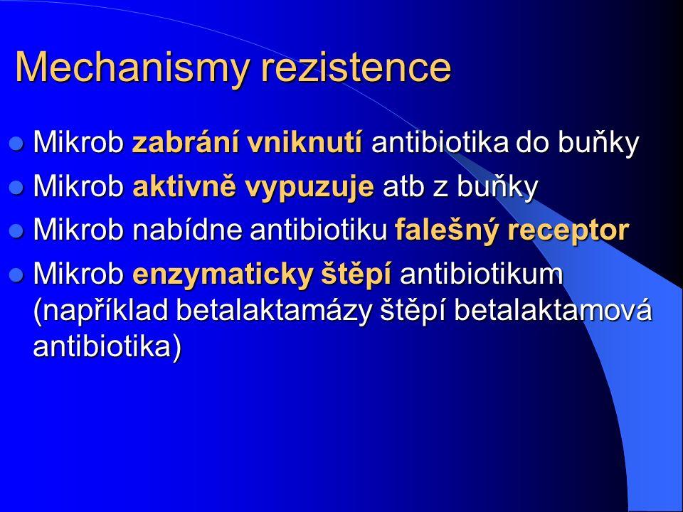 Mechanismy rezistence Mikrob zabrání vniknutí antibiotika do buňky Mikrob zabrání vniknutí antibiotika do buňky Mikrob aktivně vypuzuje atb z buňky Mikrob aktivně vypuzuje atb z buňky Mikrob nabídne antibiotiku falešný receptor Mikrob nabídne antibiotiku falešný receptor Mikrob enzymaticky štěpí antibiotikum (například betalaktamázy štěpí betalaktamová antibiotika) Mikrob enzymaticky štěpí antibiotikum (například betalaktamázy štěpí betalaktamová antibiotika)