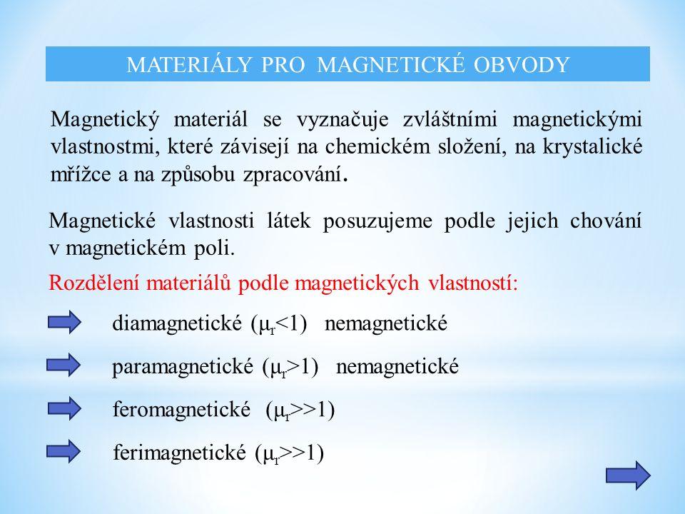 Rozdělení materiálů podle magnetických vlastností: Magnetické vlastnosti látek posuzujeme podle jejich chování v magnetickém poli.