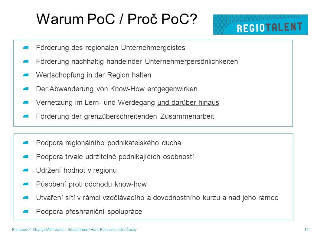 Warum PoC / Proč PoC? Förderung des regionalen Unternehmergeistes Förderung nachhaltig handelnder Unternehmerpersönlichkeiten Wertschöpfung in der Reg