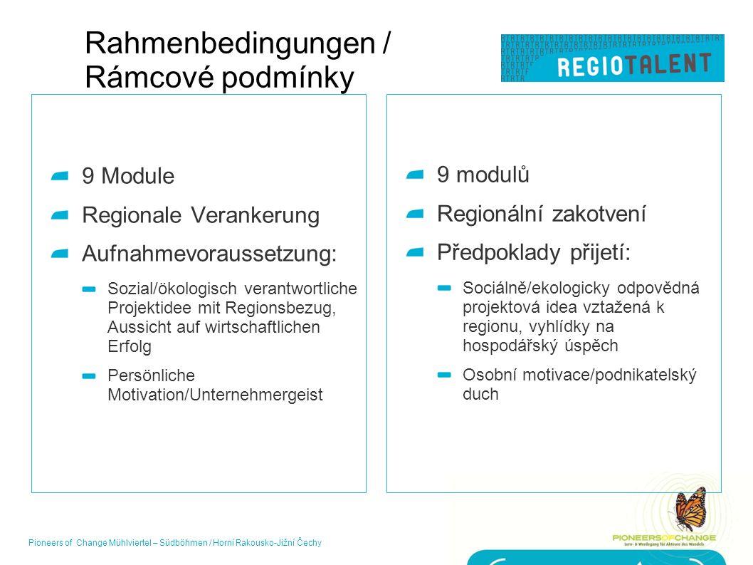 Rahmenbedingungen / Rámcové podmínky 9 Module Regionale Verankerung Aufnahmevoraussetzung: Sozial/ökologisch verantwortliche Projektidee mit Regionsbe