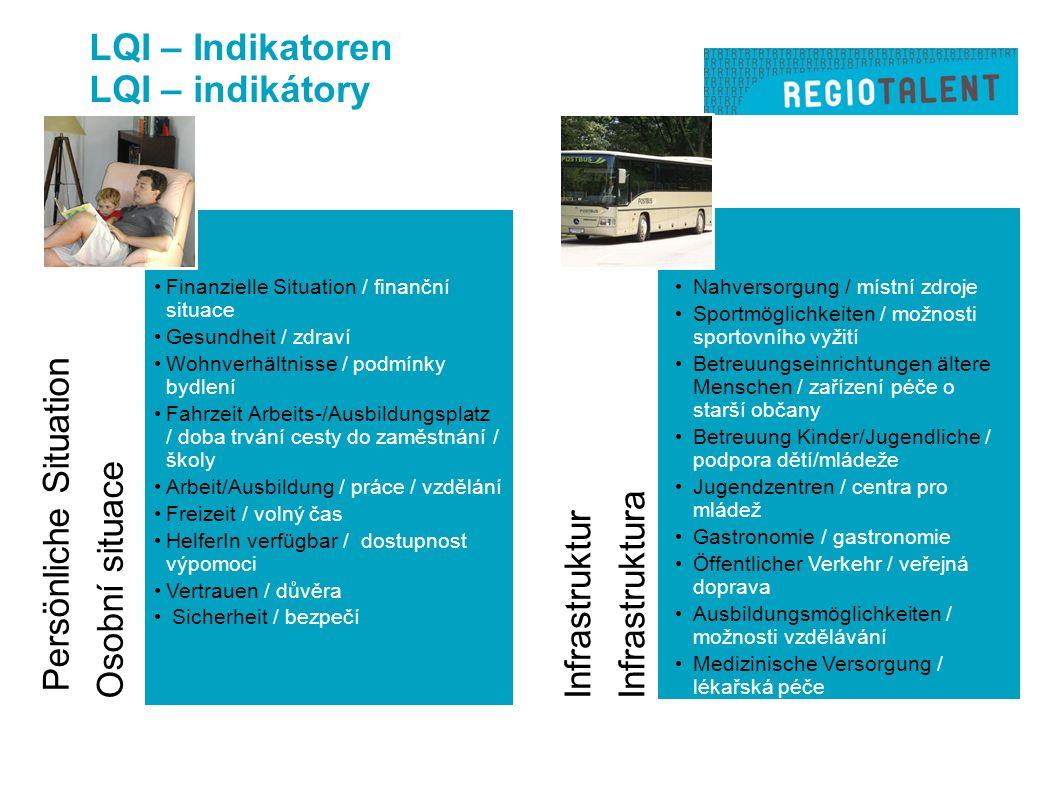 Finanzielle Situation / finanční situace Gesundheit / zdraví Wohnverhältnisse / podmínky bydlení Fahrzeit Arbeits-/Ausbildungsplatz / doba trvání cesty do zaměstnání / školy Arbeit/Ausbildung / práce / vzdělání Freizeit / volný čas HelferIn verfügbar / dostupnost výpomoci Vertrauen / důvěra Sicherheit / bezpečí Persönliche Situation Osobní situace Nahversorgung / místní zdroje Sportmöglichkeiten / možnosti sportovního vyžití Betreuungseinrichtungen ältere Menschen / zařízení péče o starší občany Betreuung Kinder/Jugendliche / podpora dětí/mládeže Jugendzentren / centra pro mládež Gastronomie / gastronomie Öffentlicher Verkehr / veřejná doprava Ausbildungsmöglichkeiten / možnosti vzdělávání Medizinische Versorgung / lékařská péče Infrastruktur Infrastruktura LQI – Indikatoren LQI – indikátory