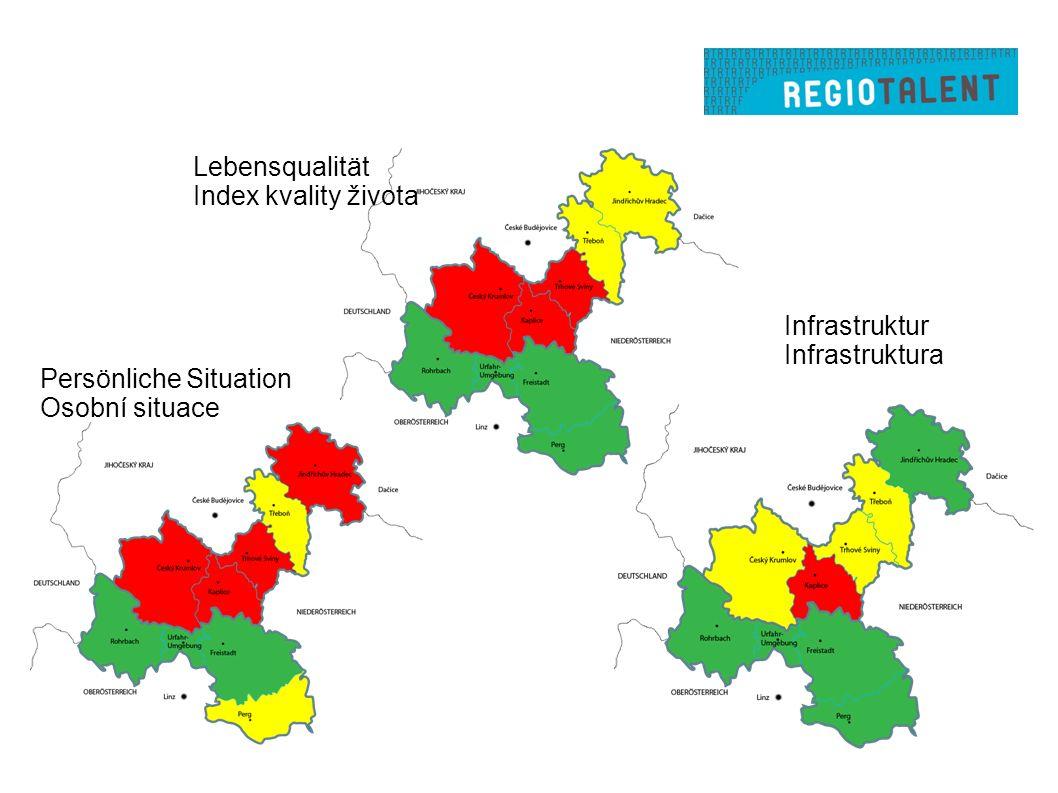 Persönliche Situation Osobní situace Infrastruktur Infrastruktura Lebensqualität Index kvality života