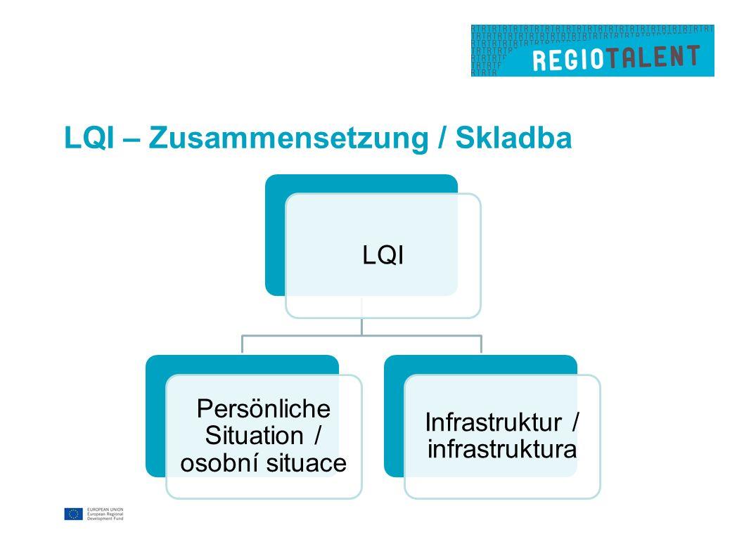 LQI – Zusammensetzung / Skladba LQI Persönliche Situation / osobní situace Infrastruktur / infrastruktura