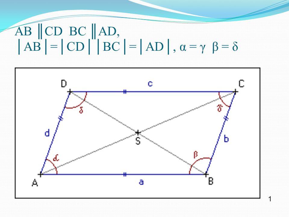 AB ║CD BC ║AD, │AB│=│CD││BC│=│AD│, α = γ β = δ 1