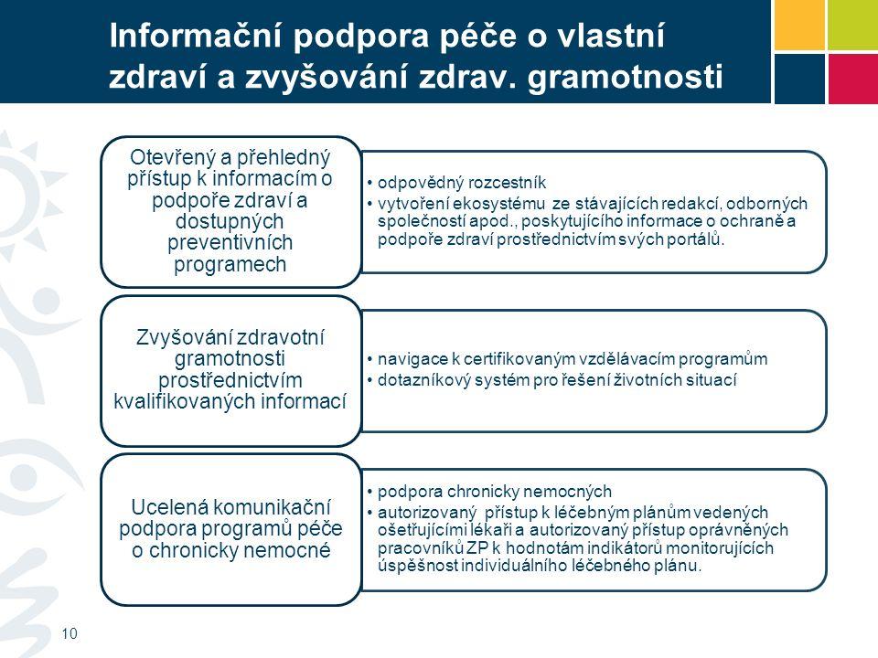 Informační podpora péče o vlastní zdraví a zvyšování zdrav.