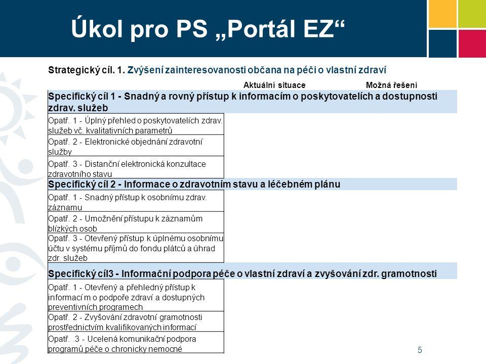 "Úkol pro PS ""Portál EZ 5 Strategický cíl. 1."