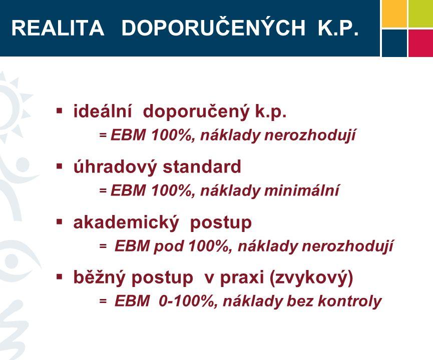 REALITA DOPORUČENÝCH K.P.  ideální doporučený k.p.
