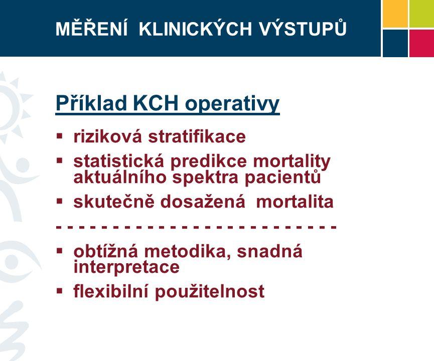 MĚŘENÍ KLINICKÝCH VÝSTUPŮ Příklad KCH operativy  riziková stratifikace  statistická predikce mortality aktuálního spektra pacientů  skutečně dosažená mortalita - - - - - - - - - - - - - - - - - - - - - - - - -  obtížná metodika, snadná interpretace  flexibilní použitelnost