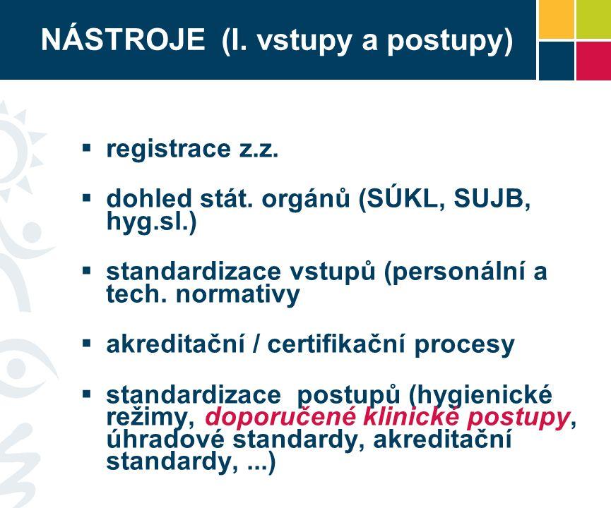 NÁSTROJE (I. vstupy a postupy)  registrace z.z.  dohled stát.