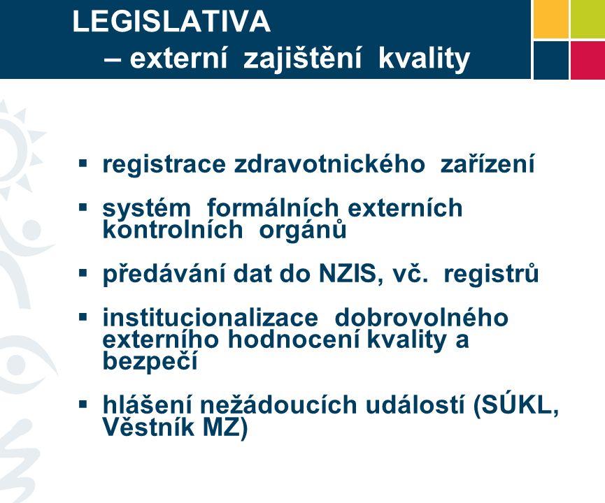 LEGISLATIVA – externí zajištění kvality  registrace zdravotnického zařízení  systém formálních externích kontrolních orgánů  předávání dat do NZIS, vč.