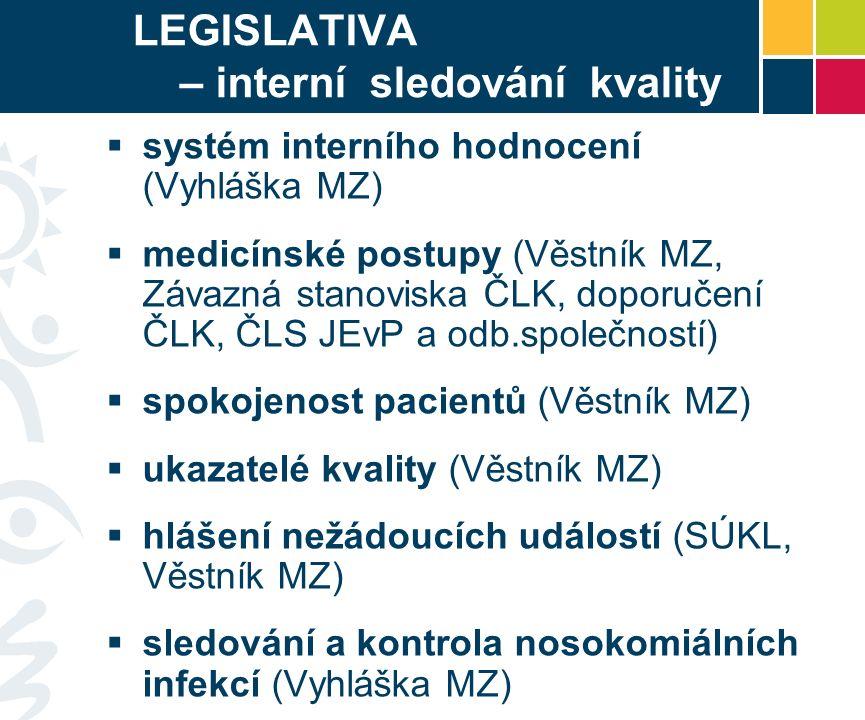 LEGISLATIVA – interní sledování kvality  systém interního hodnocení (Vyhláška MZ)  medicínské postupy (Věstník MZ, Závazná stanoviska ČLK, doporučení ČLK, ČLS JEvP a odb.společností)  spokojenost pacientů (Věstník MZ)  ukazatelé kvality (Věstník MZ)  hlášení nežádoucích událostí (SÚKL, Věstník MZ)  sledování a kontrola nosokomiálních infekcí (Vyhláška MZ)