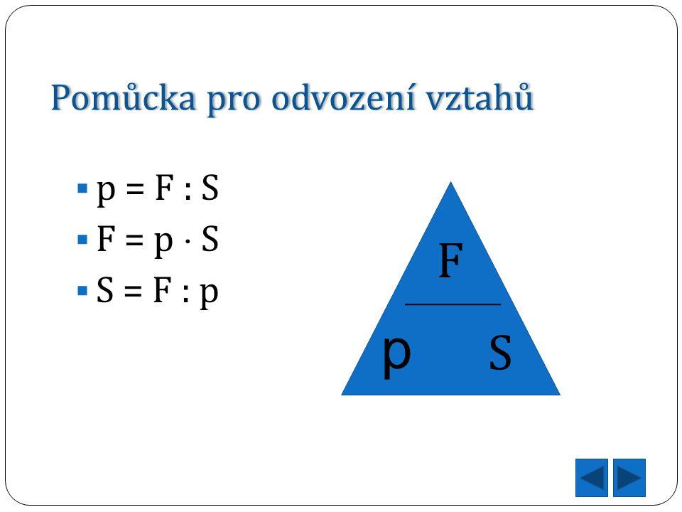 Pomůcka pro odvození vztahůPomůcka pro odvození vztahů p S F  p = F : S  F = p  S  S = F : p