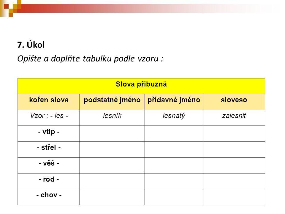 7. Úkol Opište a doplňte tabulku podle vzoru : Slova příbuzná kořen slovapodstatné jménopřídavné jménosloveso Vzor : - les -lesníklesnatýzalesnit - vt