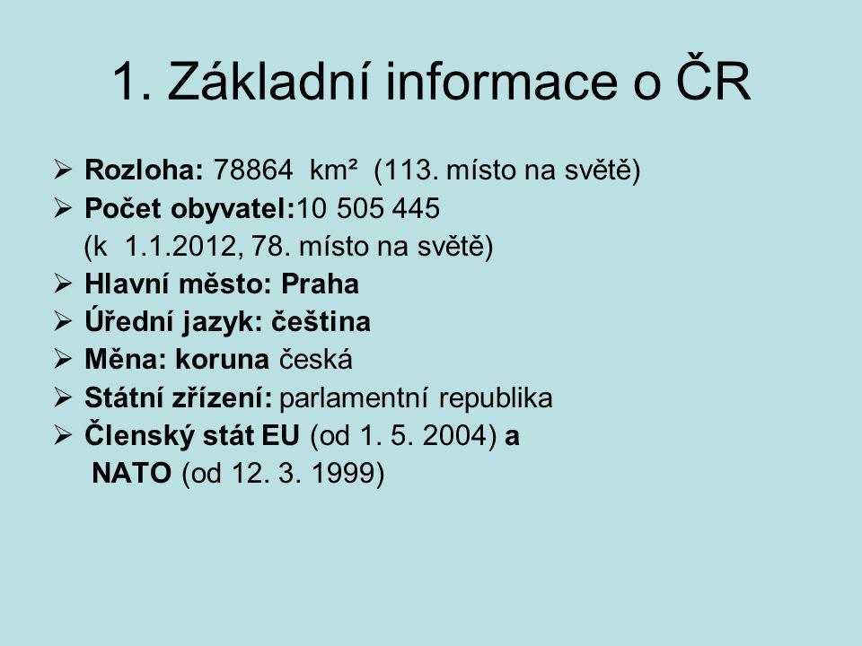 1. Základní informace o ČR  Rozloha: 78864 km² (113.
