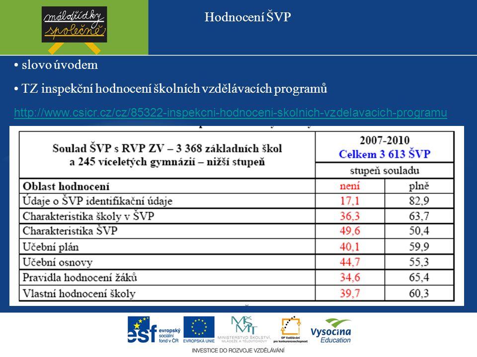Hodnocení ŠVP slovo úvodem TZ inspekční hodnocení školních vzdělávacích programů http://www.csicr.cz/cz/85322-inspekcni-hodnoceni-skolnich-vzdelavacich-programu