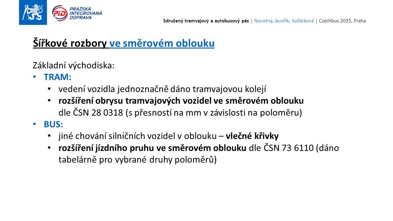 Základní východiska: TRAM: vedení vozidla jednoznačně dáno tramvajovou kolejí rozšíření obrysu tramvajových vozidel ve směrovém oblouku dle ČSN 28 0318 (s přesností na mm v závislosti na poloměru) BUS: jiné chování silničních vozidel v oblouku – vlečné křivky rozšíření jízdního pruhu ve směrovém oblouku dle ČSN 73 6110 (dáno tabelárně pro vybrané druhy poloměrů) Šířkové rozbory ve směrovém oblouku Sdružený tramvajový a autobusový pás | Novotný, Javořík, Kočárková | Czechbus 2015, Praha