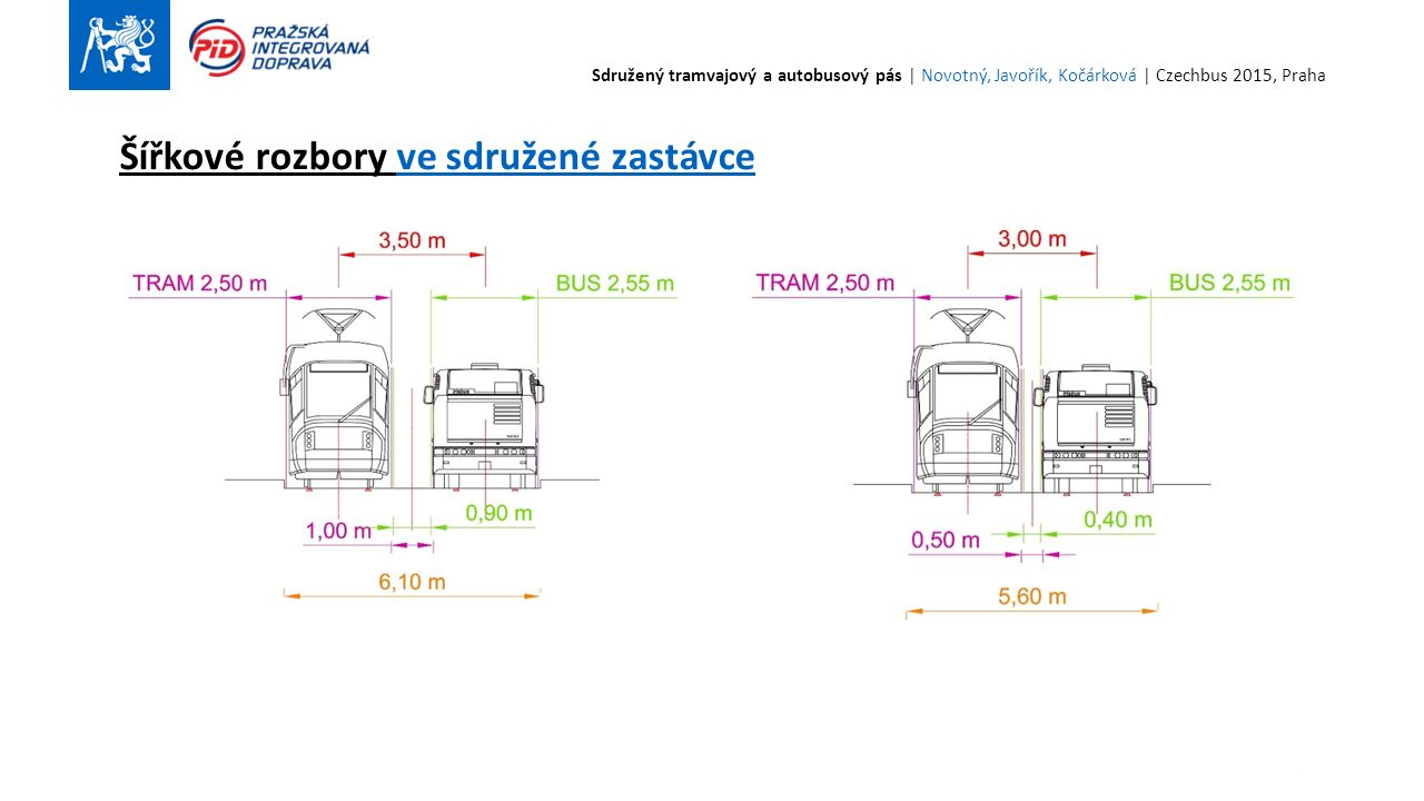 22 Šířkové rozbory ve sdružené zastávce Sdružený tramvajový a autobusový pás | Novotný, Javořík, Kočárková | Czechbus 2015, Praha