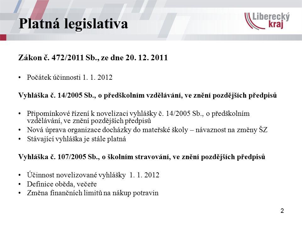 2 Platná legislativa Zákon č. 472/2011 Sb., ze dne 20.