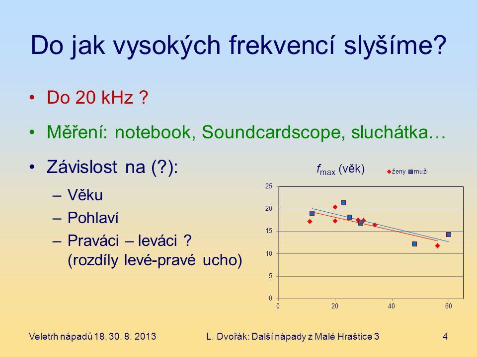 Do jak vysokých frekvencí slyšíme. Do 20 kHz .