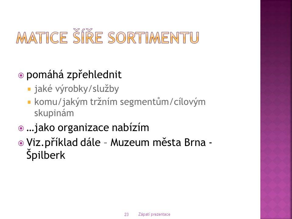  pomáhá zpřehlednit  jaké výrobky/služby  komu/jakým tržním segmentům/cílovým skupinám  …jako organizace nabízím  Viz.příklad dále – Muzeum města Brna - Špilberk Zápatí prezentace 23