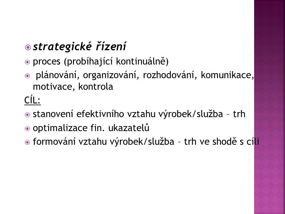  strategické řízení  proces (probíhající kontinuálně)  plánování, organizování, rozhodování, komunikace, motivace, kontrola CÍL:  stanovení efektivního vztahu výrobek/služba – trh  optimalizace fin.