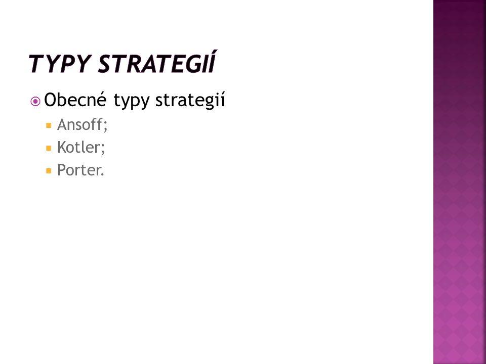  Obecné typy strategií  Ansoff;  Kotler;  Porter.