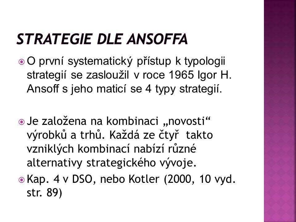 O první systematický přístup k typologii strategií se zasloužil v roce 1965 Igor H.