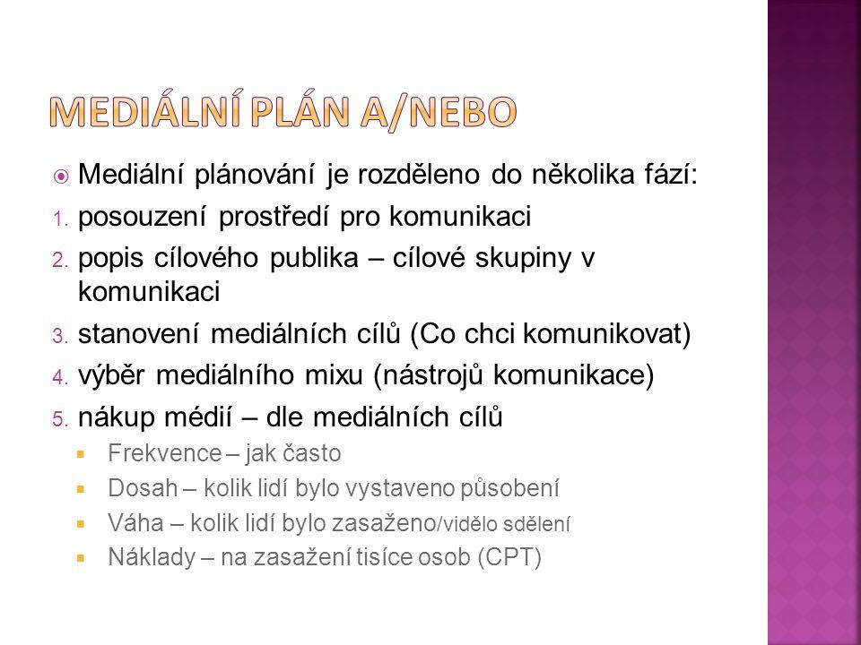  Mediální plánování je rozděleno do několika fází: 1.