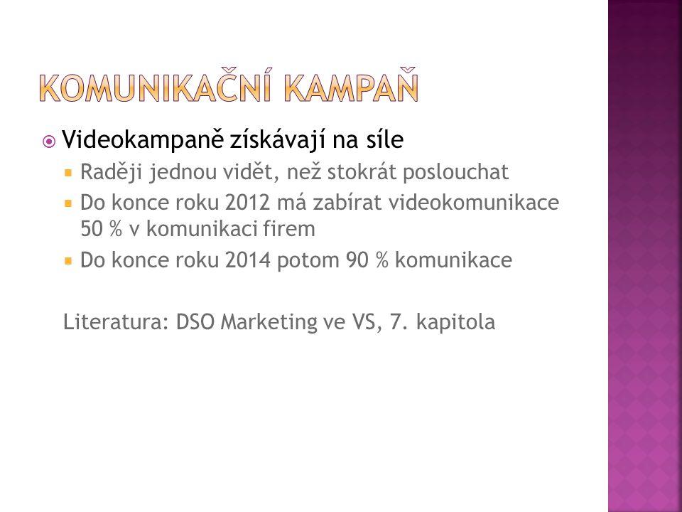  Videokampaně získávají na síle  Raději jednou vidět, než stokrát poslouchat  Do konce roku 2012 má zabírat videokomunikace 50 % v komunikaci firem  Do konce roku 2014 potom 90 % komunikace Literatura: DSO Marketing ve VS, 7.