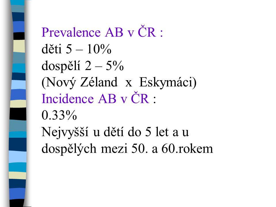 Prevalence AB v ČR : děti 5 – 10% dospělí 2 – 5% (Nový Zéland x Eskymáci) Incidence AB v ČR : 0.33% Nejvyšší u dětí do 5 let a u dospělých mezi 50.