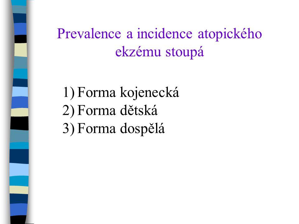 Prevalence a incidence atopického ekzému stoupá 1)Forma kojenecká 2)Forma dětská 3)Forma dospělá