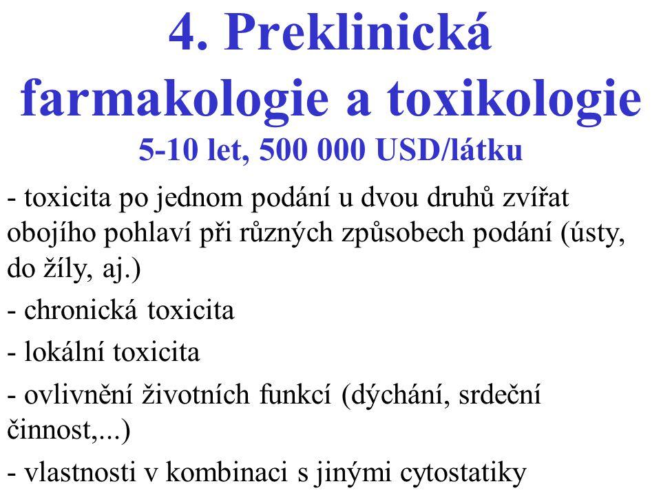 4. Preklinická farmakologie a toxikologie 5-10 let, 500 000 USD/látku - toxicita po jednom podání u dvou druhů zvířat obojího pohlaví při různých způs
