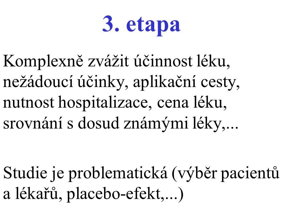 3. etapa Komplexně zvážit účinnost léku, nežádoucí účinky, aplikační cesty, nutnost hospitalizace, cena léku, srovnání s dosud známými léky,... Studie