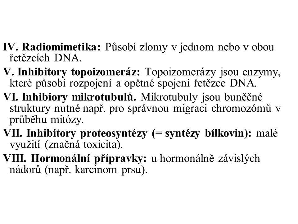 IV. Radiomimetika: Působí zlomy v jednom nebo v obou řetězcích DNA. V. Inhibitory topoizomeráz: Topoizomerázy jsou enzymy, které působí rozpojení a op