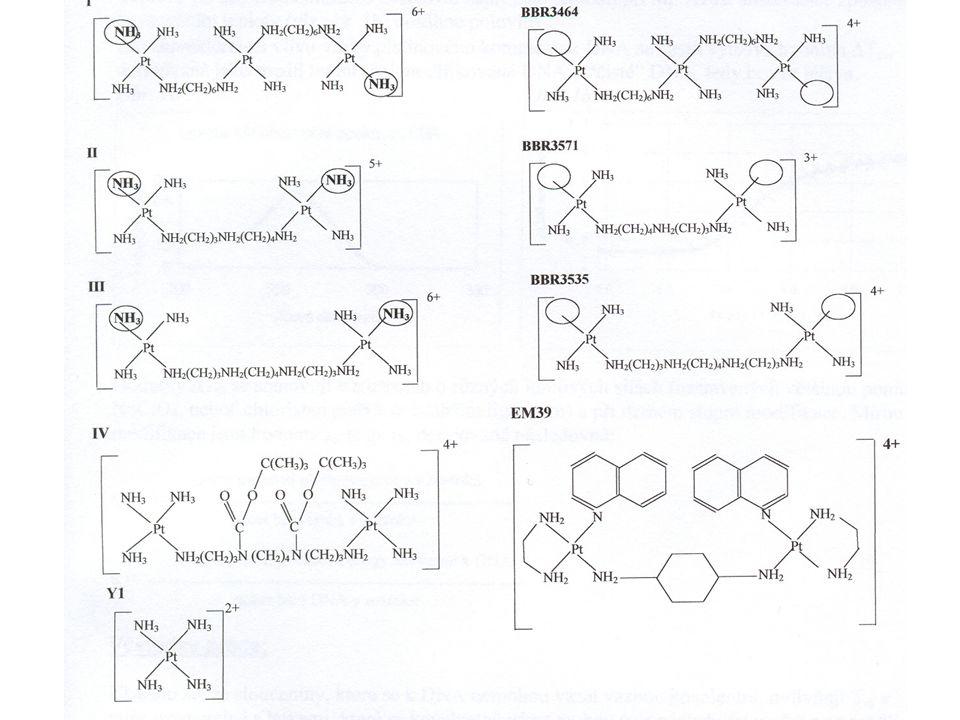 Při studiu nových alkylačních cytostatik je vždy důležitou otázkou, zda (a jak pevně) se tyto látky váží k DNA.