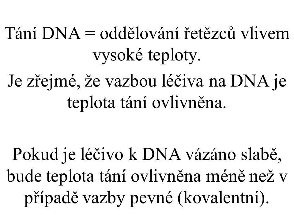 Tání DNA = oddělování řetězců vlivem vysoké teploty. Je zřejmé, že vazbou léčiva na DNA je teplota tání ovlivněna. Pokud je léčivo k DNA vázáno slabě,