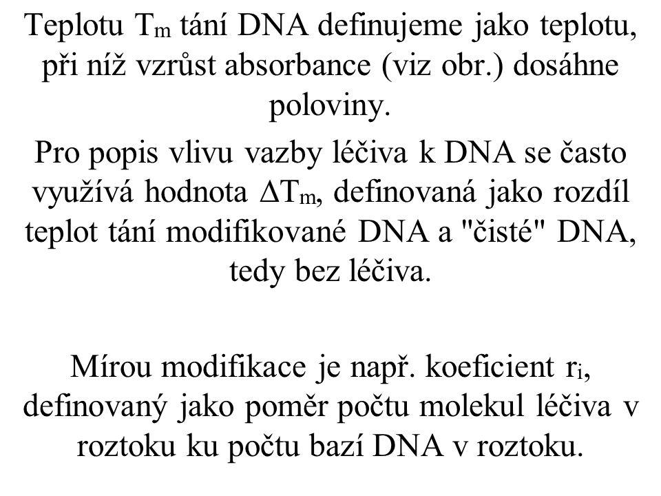 Teplotu T m tání DNA definujeme jako teplotu, při níž vzrůst absorbance (viz obr.) dosáhne poloviny. Pro popis vlivu vazby léčiva k DNA se často využí